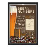Quadro Porta Rolhas/Tampinhas Nerderia Beer Numbers